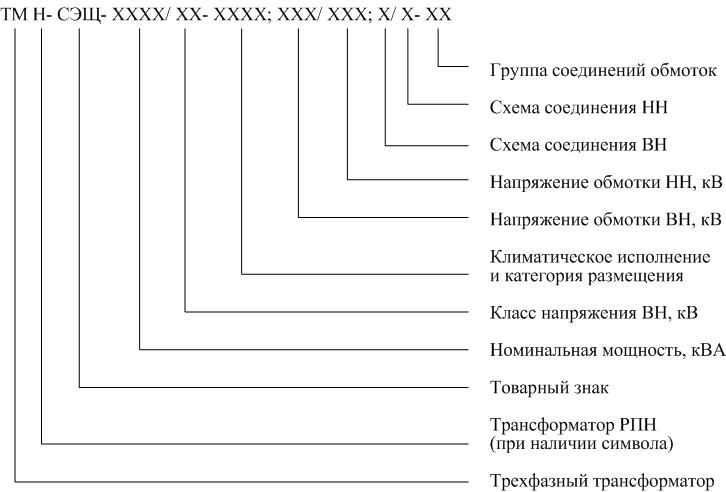 Структура условного обозначения силового трансформатора ТМН.jpg